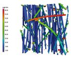 VGStudio MAX Fiber Composite Material Analysis